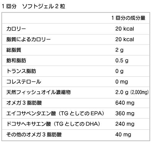 California Gold Nutrition オメガ3 プレミアムフィッシュオイル